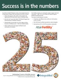 Attain Fertility Centers